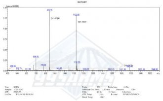 CJC-1295 Lab Report