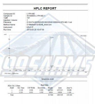 ostarine HPLC