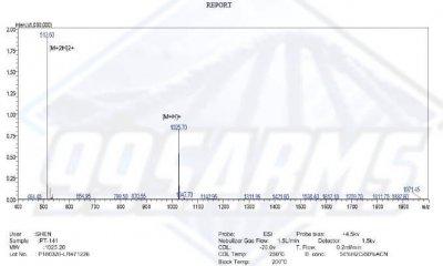 PT-141 Lab Reports