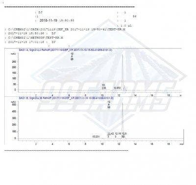 YK11 SARM -Myostatin Inhibitor Capsule or Powder