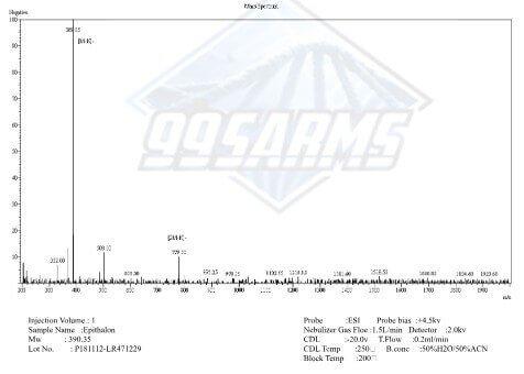 Epitalon Lab reports