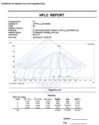 lgd-4033 hplc